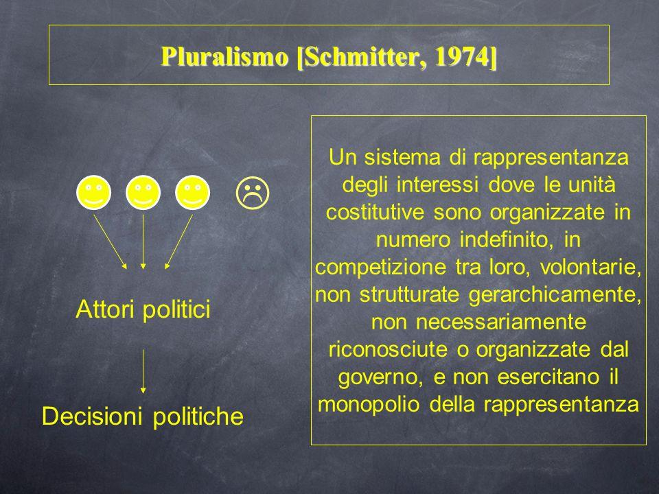 Pluralismo [Schmitter, 1974]